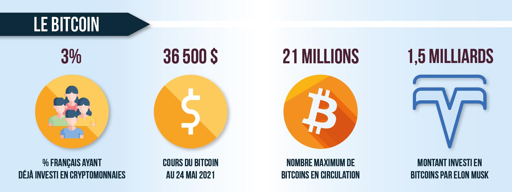 https://blog-prodemial.fr/wp-content/uploads/2021/05/bitcoin-blog-prodemial.png